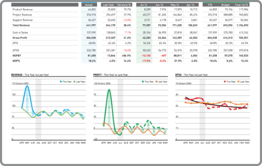 Finance director accountancy screenshot