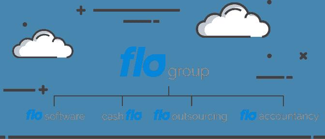 Flo group structure graph illustration